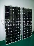 220W Solar Power Panel